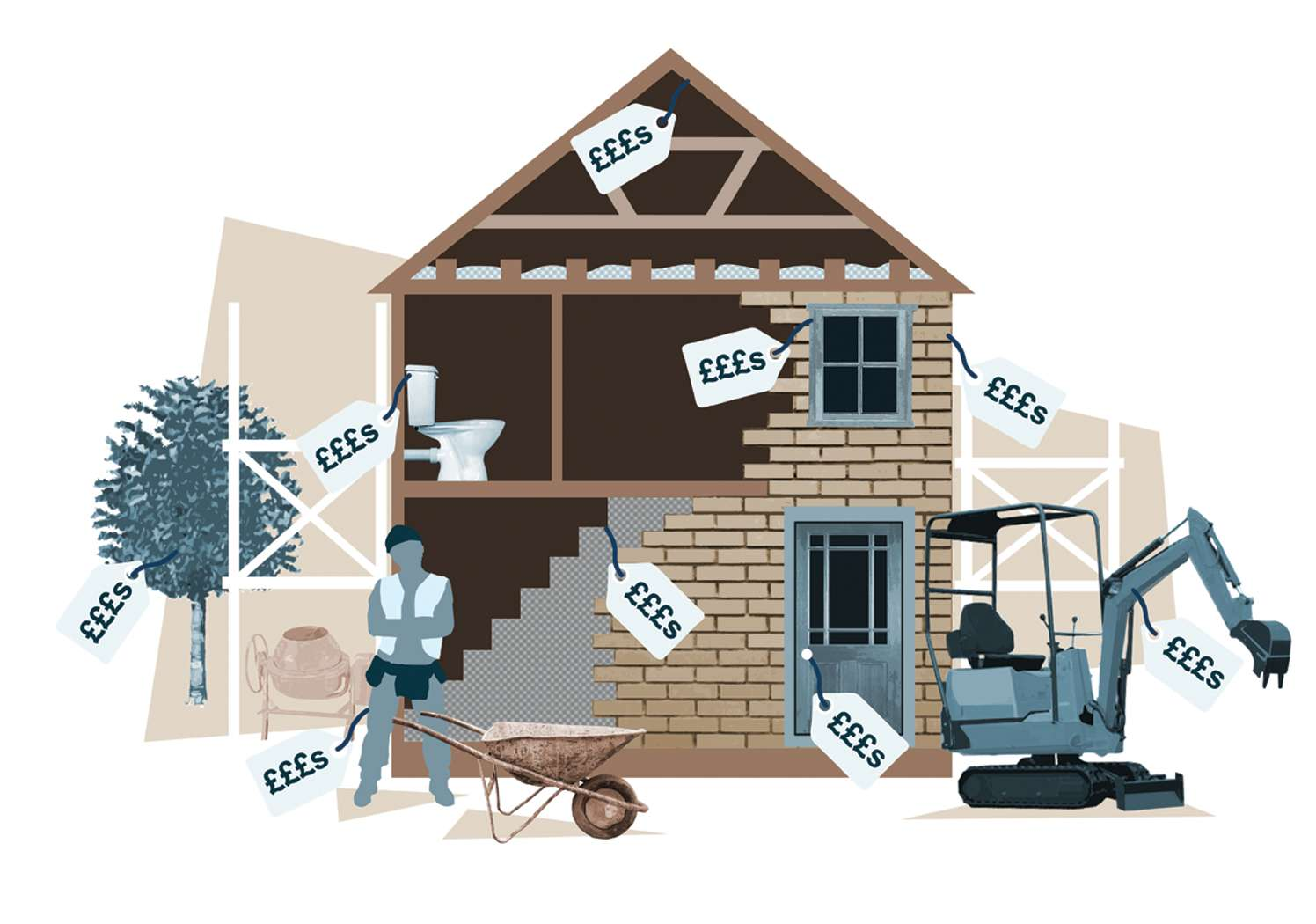 The hidden costs of self build for Costs in building a house